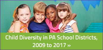 Child Diversity in PA School Districts, 2009 to 2017