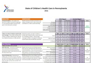 Cover Image: Report: The State of Children's Health Care in Pennsylvania – 2016