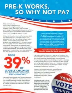 Cover Image: Report: A State Comparison: Pre-k Works, So Why Not PA? – January 2018