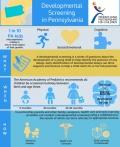 Cover Image: Fact Sheet: Developmental Screening in Pennsylvania – 2017