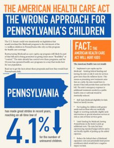 Cover Image: Fact Sheet: The American Health Care Act: The Wrong Approach for Pennsylvania's Children – 2017
