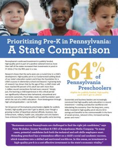 Prioritizing Pre-K in Pennsylvania