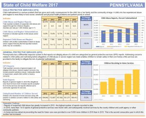 Cover Image: Report: 2017 State of Child Welfare