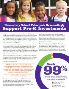Cover Image: Report: Elementary School Principals Resoundingly Support Pre-k Investments – September 2017