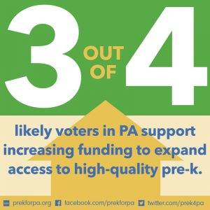 Cover Image: Statewide Pre-K for PA Campaign Poll Results – June 2018