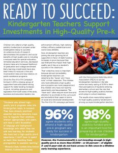Cover Image: Report: Ready to Succeed: Kindergarten Teachers Support Investments in High-Quality Pre-k – June 2019